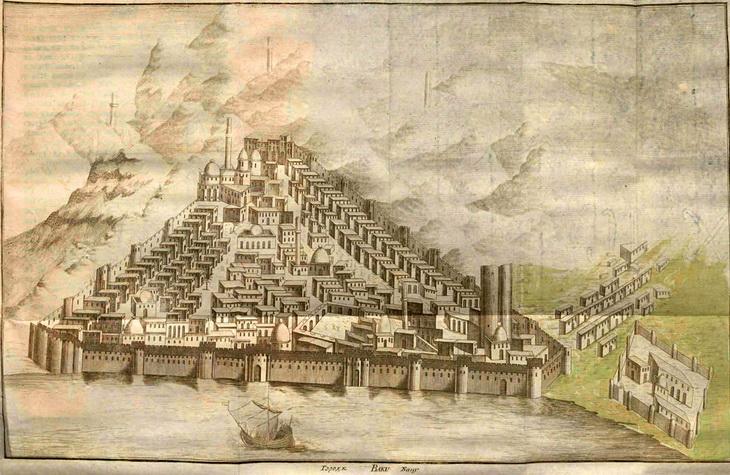 Где находился древний Баку?