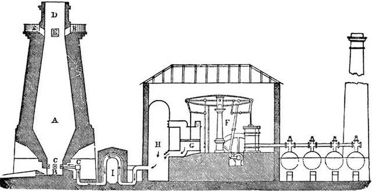 Картинка доменная печь для детей